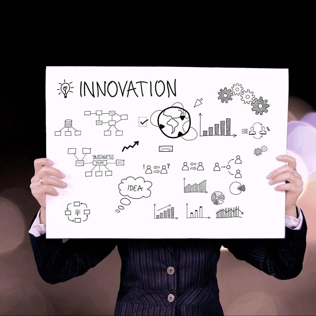 Online Innovatie Lab: Zelfreflectie tool voor L&D'ers